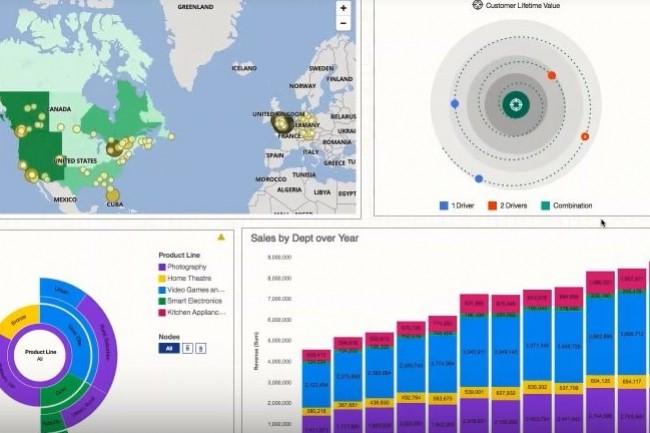 IBM muscle Cognos Analytics avec de l'intelligence artificielle
